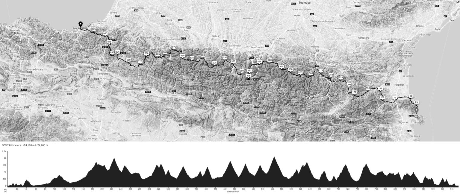 Transpyrenees2019_Route